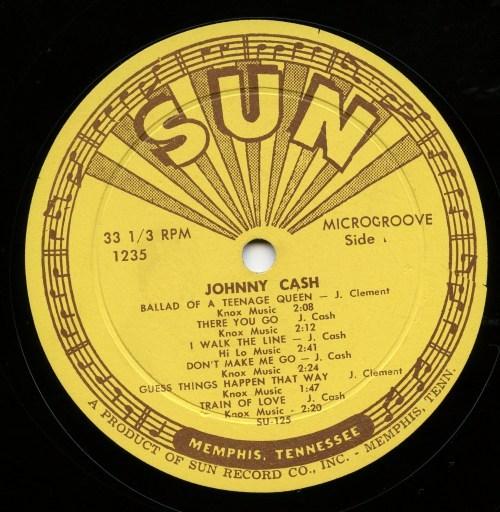 Breakdown Of Record Labels
